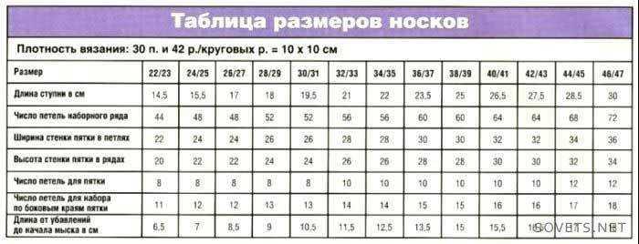 Размеры для вязания носок мужских