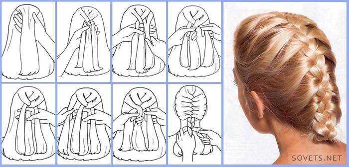 Как сделать две косички по бокам по схеме